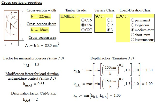 Double Scaffold Boards – Appliance & Calculation Approach - IDH Design